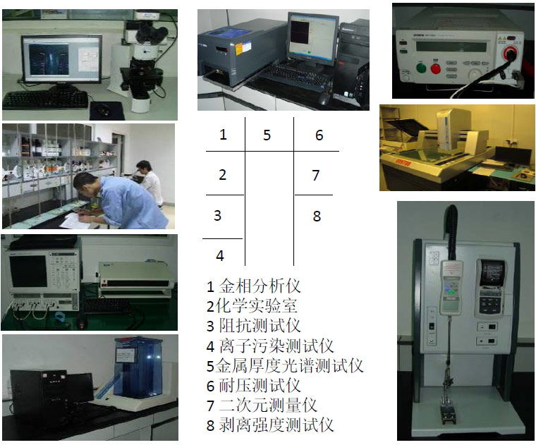 PCB Inspection Equipments